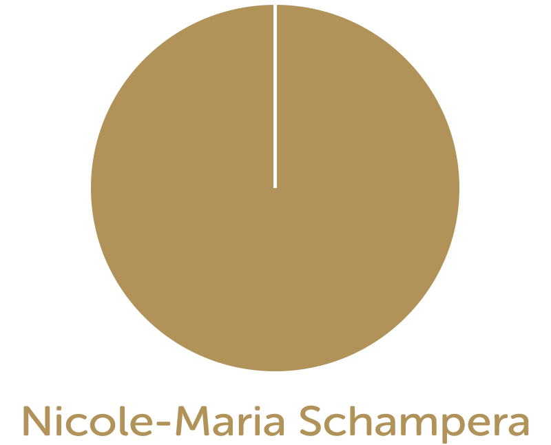 Nicole-Maria Schampera